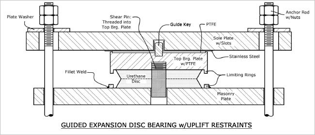 DISC BEARINGS WITH UPLIFT RESTRAINTS